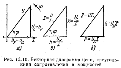 Векторная диаграмма реальной катушки