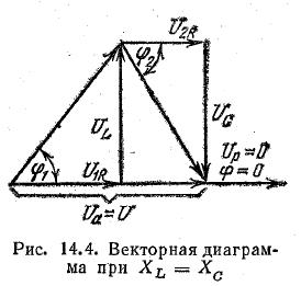 векторная диаграмма при резонансе
