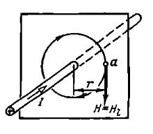 Напряженность магнитного поля проводника с током.