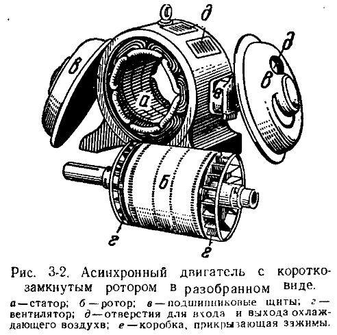 Общий вид асинхронного двигателя