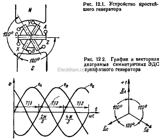 Трехфазные системы