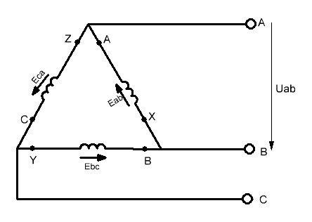 Схема соединения обмоток генератора треугольником