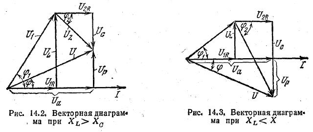 Векторная диаграмма катушки и конденсатора