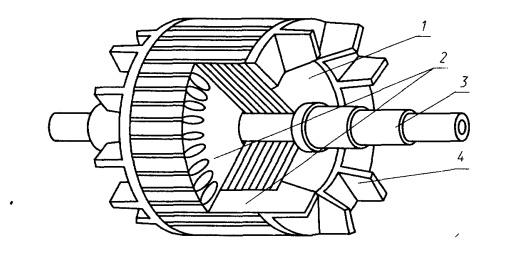 Ротор асинхронного двигателя с короткозамкнутой обмоткой