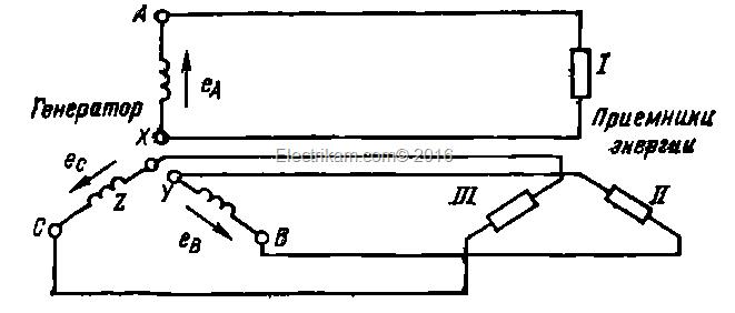 Несвязанная трехфазная система