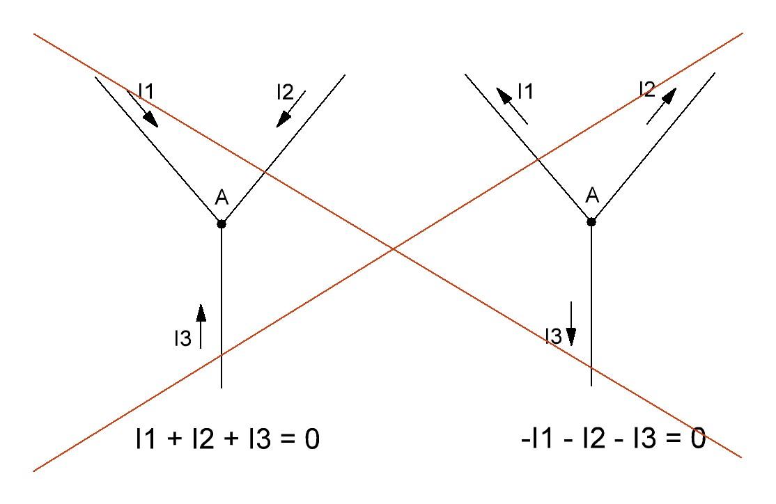 Первый закон Кирхгофа выбор направления токов