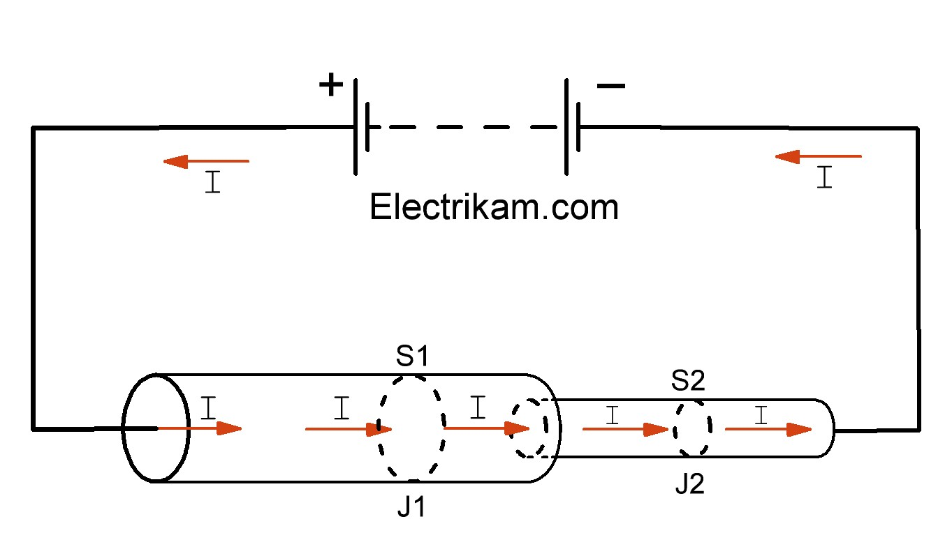 Рис.5 Плотность тока в проводниках с различными сечениями.