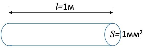 Рис. 1. Удельное сопротивление проводника, ρ