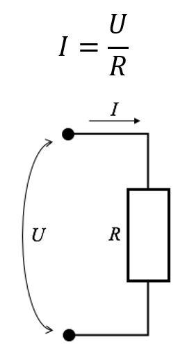 Рис. 3. Закон Ома для участка цепи