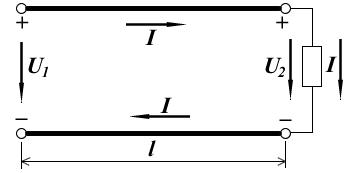 Рис.1. Двухпроводная линия с приемником
