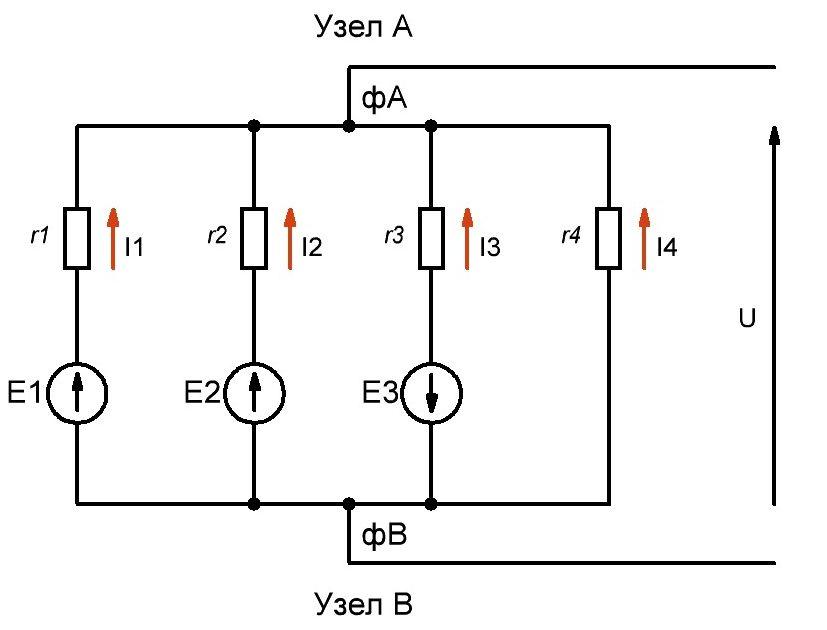 Метод двух узлов